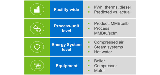 Energy efficiency: how does your business measure up?